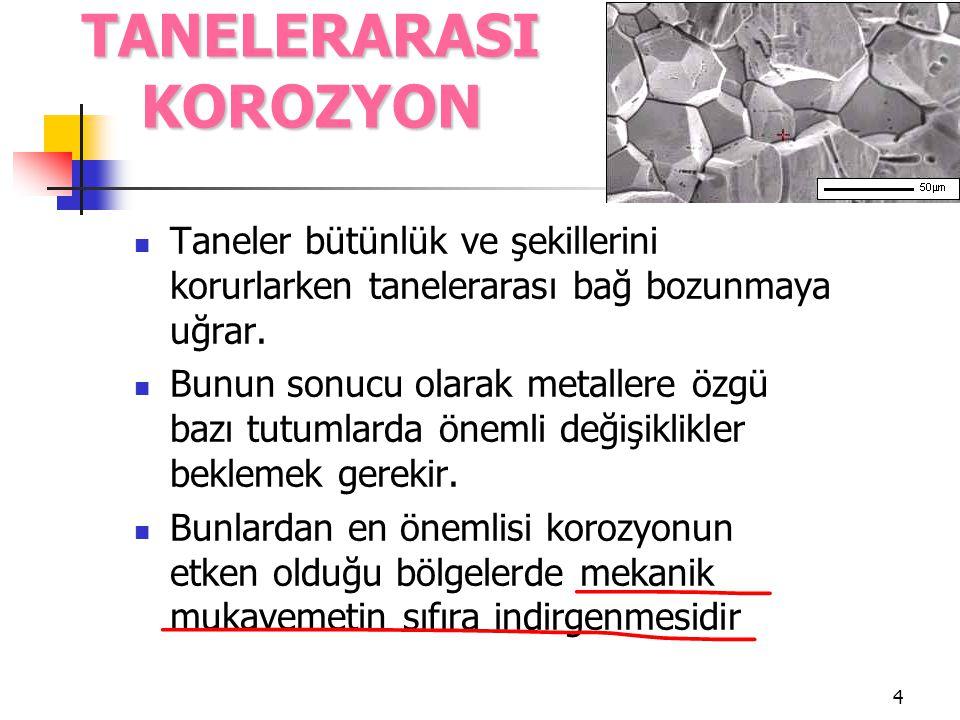 15 Ostenitik Krom-Nikel Çeliklerinde Tanelerarası Korozyonu Çelik bu durumu ile korozyon direncini büyük ölçüde yitirmiştir.