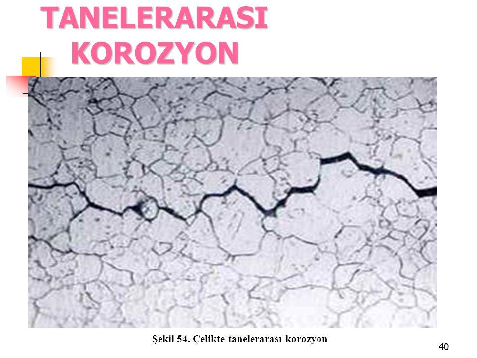 40 TANELERARASI KOROZYON Şekil 54. Çelikte tanelerarası korozyon