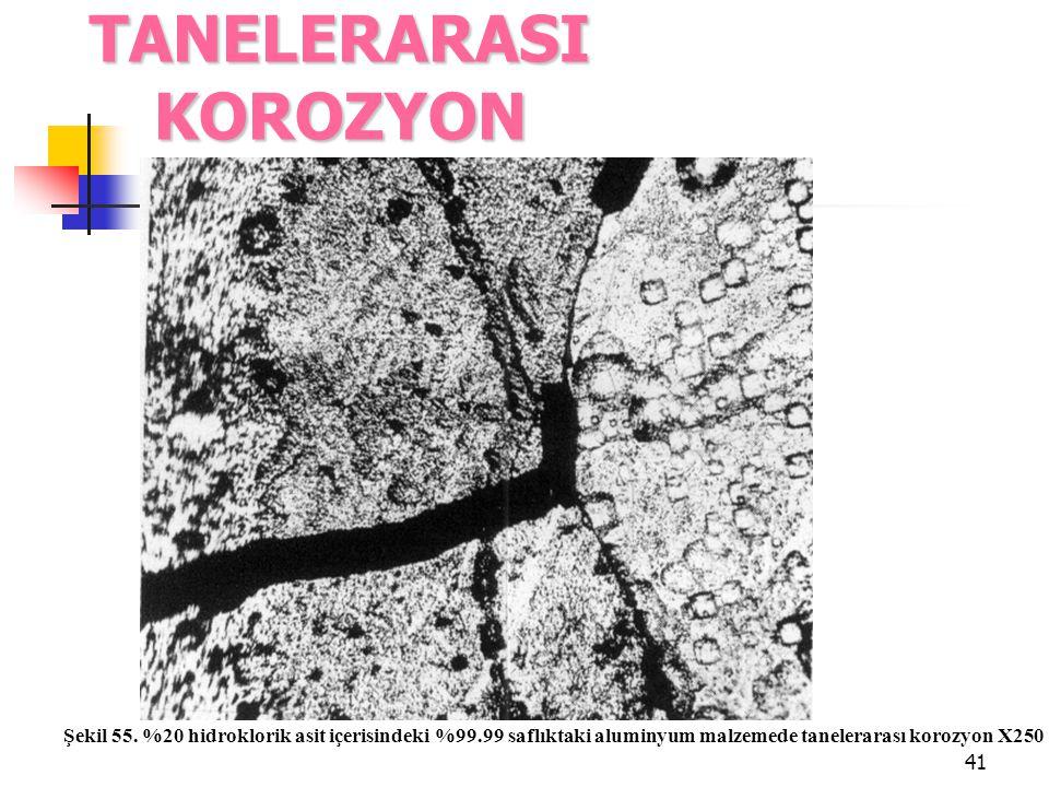 41 TANELERARASI KOROZYON Şekil 55. %20 hidroklorik asit içerisindeki %99.99 saflıktaki aluminyum malzemede tanelerarası korozyon X250