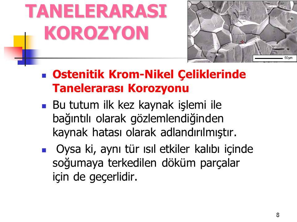 8 Ostenitik Krom-Nikel Çeliklerinde Tanelerarası Korozyonu Bu tutum ilk kez kaynak işlemi ile bağıntılı olarak gözlemlendiğinden kaynak hatası olarak