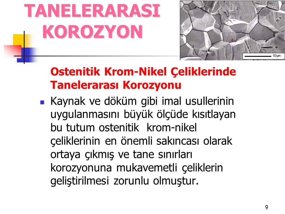 9 Ostenitik Krom-Nikel Çeliklerinde Tanelerarası Korozyonu Kaynak ve döküm gibi imal usullerinin uygulanmasını büyük ölçüde kısıtlayan bu tutum osteni