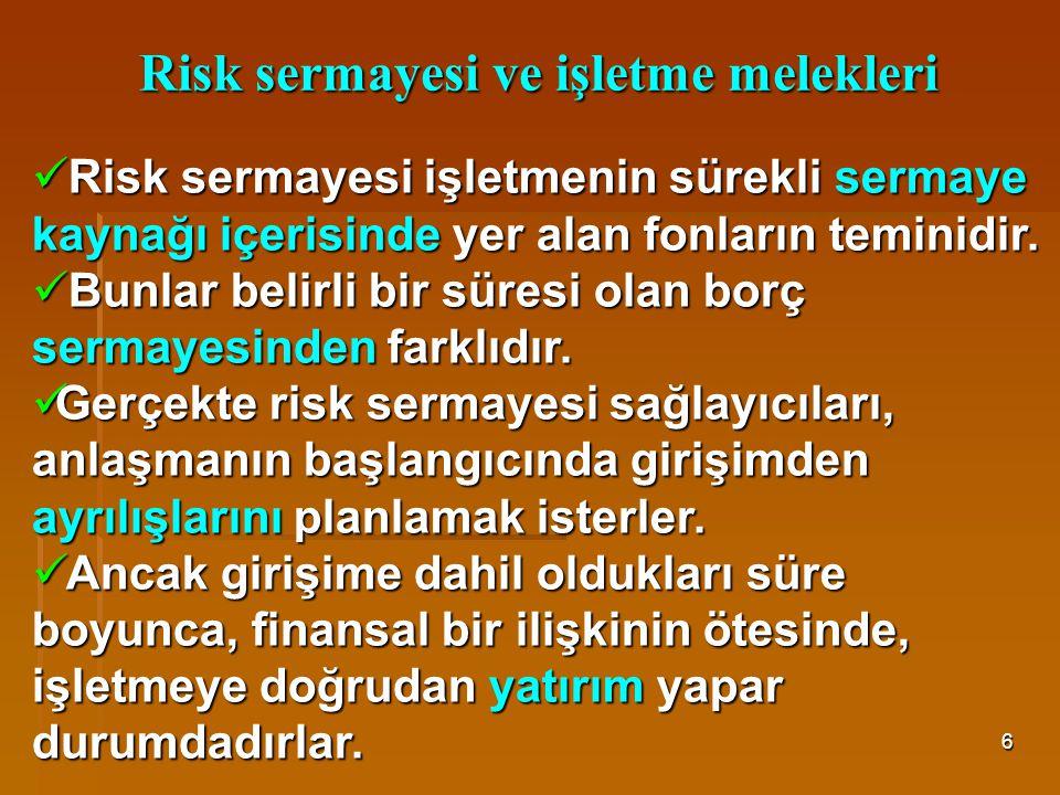 6 Risk sermayesi ve işletme melekleri Risk sermayesi işletmenin sürekli sermaye kaynağı içerisinde yer alan fonların teminidir. Risk sermayesi işletme