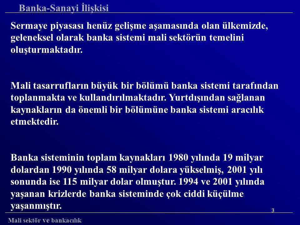 14 Banka-Sanayi İlişkisi Krediler dışında özel sektörün Türk mali piyasasından kaynak kullanımı son derece sınırlı kalmıştır.