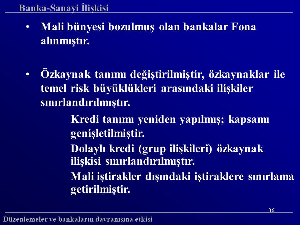 36 Banka-Sanayi İlişkisi Mali bünyesi bozulmuş olan bankalar Fona alınmıştır.