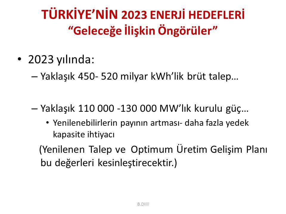 2023 yılında: – Yaklaşık 450- 520 milyar kWh'lik brüt talep… – Yaklaşık 110 000 -130 000 MW'lık kurulu güç… Yenilenebilirlerin payının artması- daha f