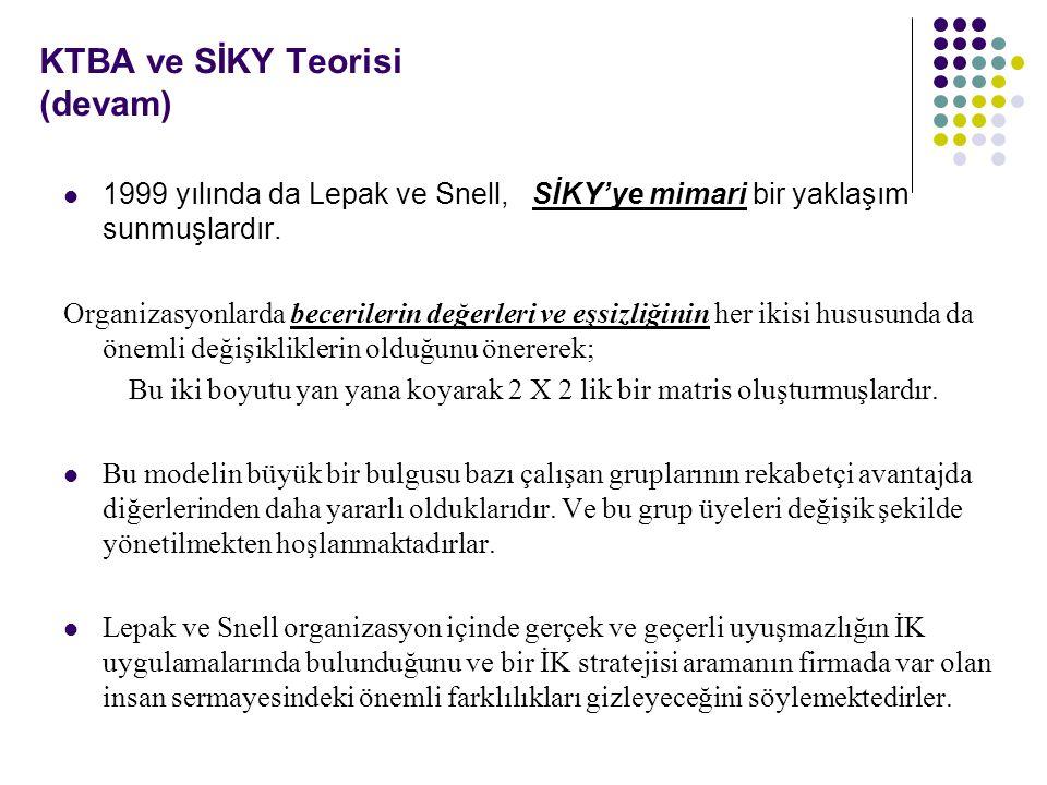 KTBA ve SİKY Teorisi (devam) 1999 yılında da Lepak ve Snell, SİKY'ye mimari bir yaklaşım sunmuşlardır. Organizasyonlarda becerilerin değerleri ve eşsi