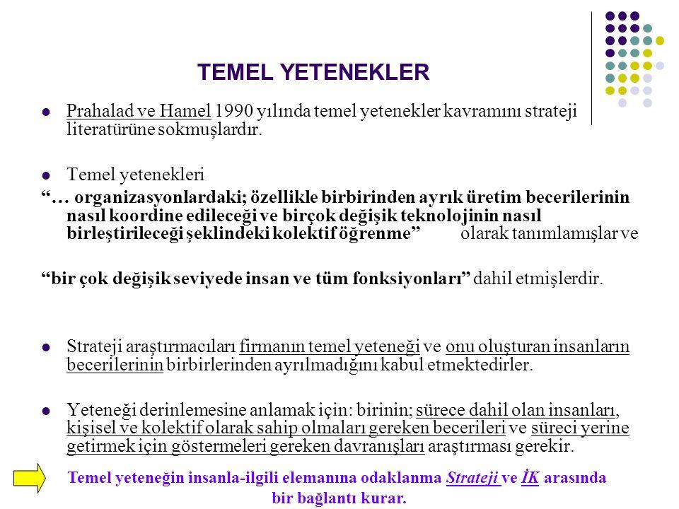 TEMEL YETENEKLER (devam) Strateji alanındaki birçok araştırmacı firmanın temel yeteneklerine odaklandı.