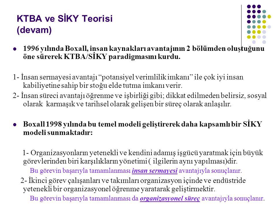 KTBA ve SİKY Teorisi (devam) 1999 yılında da Lepak ve Snell, SİKY'ye mimari bir yaklaşım sunmuşlardır.