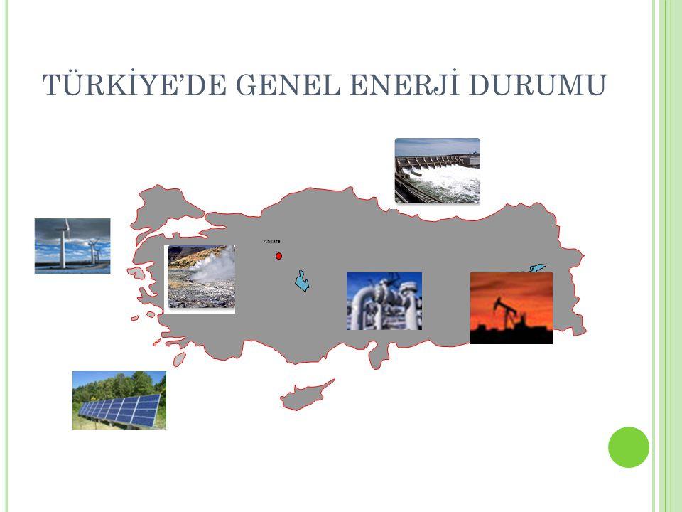 Ankara TÜRKİYE'DE GENEL ENERJİ DURUMU