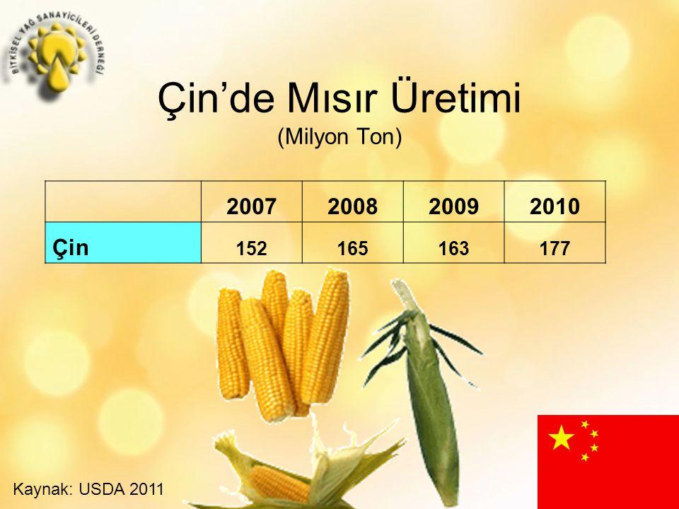 Çin'de Mısır Üretimi (Milyon Ton) 2007200820092010 Çin 152165163177 Kaynak: USDA 2011