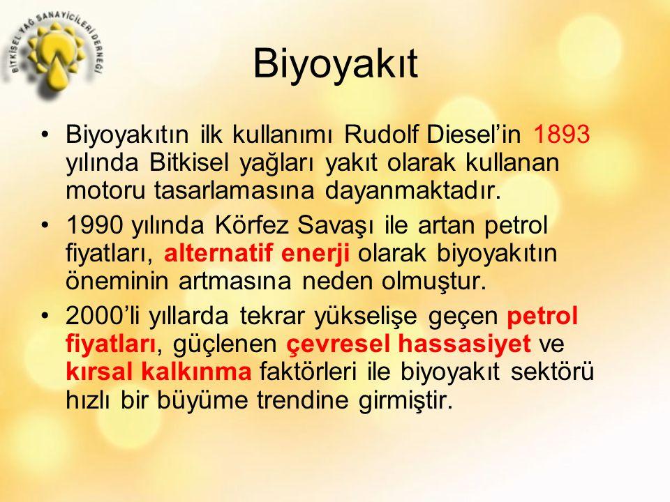 Biyoyakıt Biyoyakıtın ilk kullanımı Rudolf Diesel'in 1893 yılında Bitkisel yağları yakıt olarak kullanan motoru tasarlamasına dayanmaktadır.