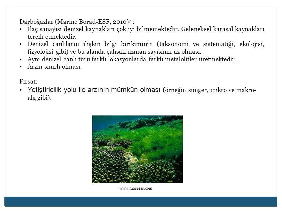 Darboğazlar (Marine Borad-ESF, 2010) 7 : İlaç sanayisi denizel kaynakları çok iyi bilmemektedir. Geleneksel karasal kaynakları tercih etmektedir. Deni