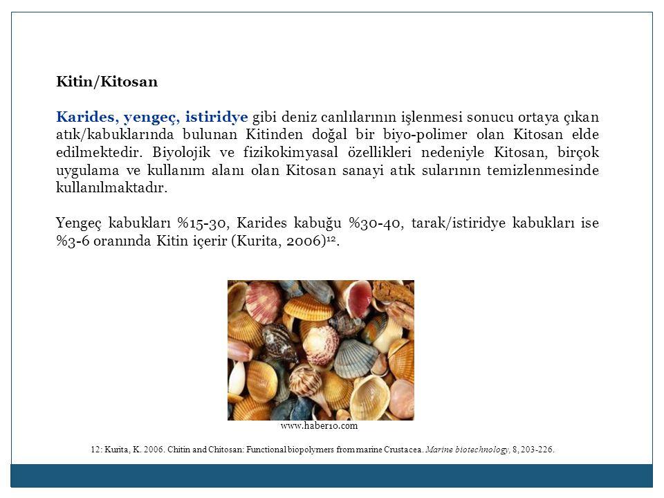 Kitin/Kitosan Karides, yengeç, istiridye gibi deniz canlılarının işlenmesi sonucu ortaya çıkan atık/kabuklarında bulunan Kitinden doğal bir biyo-polimer olan Kitosan elde edilmektedir.