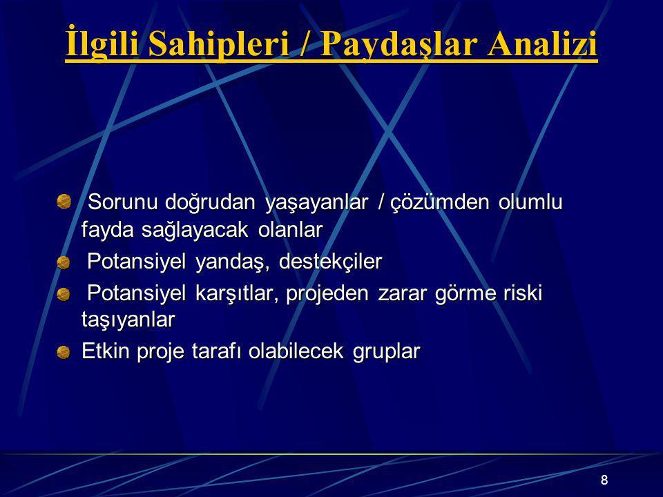 8 İlgili Sahipleri / Paydaşlar Analizi İlgili Sahipleri / Paydaşlar Analizi Sorunu doğrudan yaşayanlar / çözümden olumlu fayda sağlayacak olanlar Pota