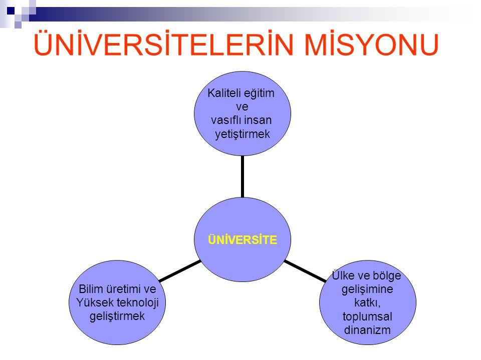 BAĞLANTILAR 1.Üniversite kaynaklı firmalar, 2. Resmi olmayan ilişkiler, 3.