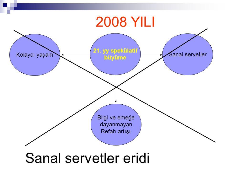 2008 YILI 21. yy spekülatif büyüme Sanal servetler Kolaycı yaşam Bilgi ve emeğe dayanmayan Refah artışı Sanal servetler eridi