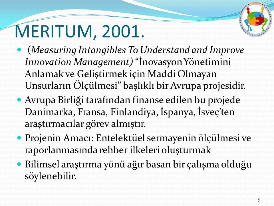 MERITUM, 2001.