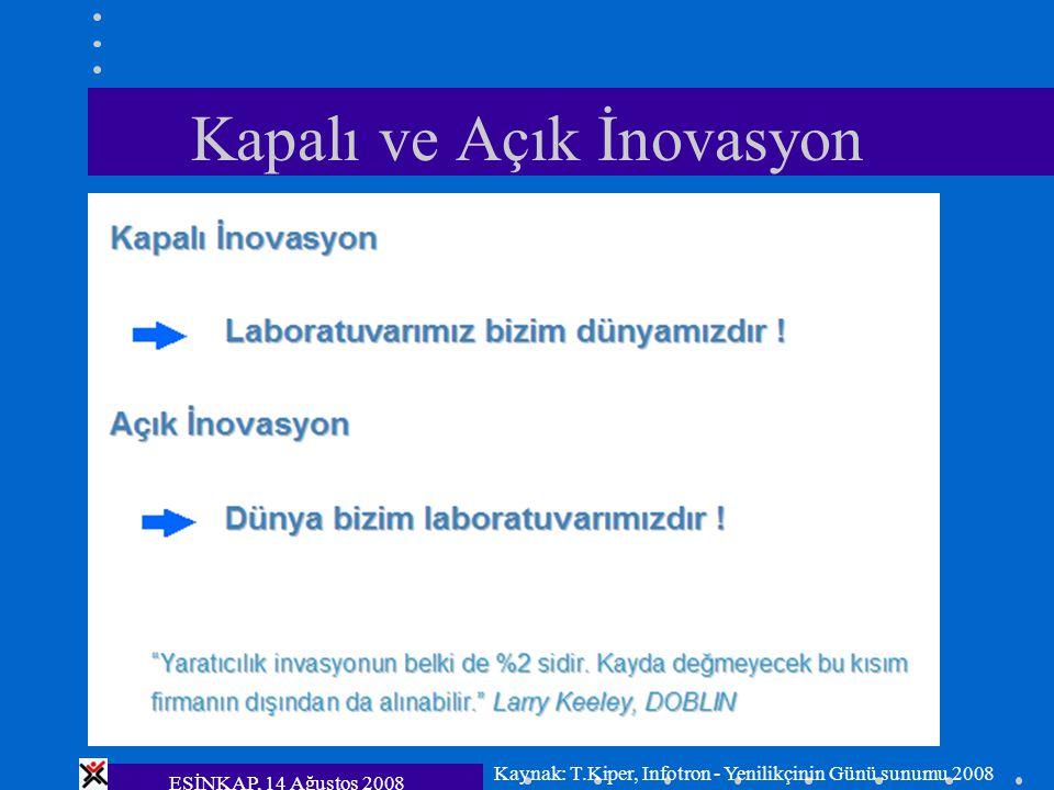 ESİNKAP, 14 Ağustos 2008 Kapalı ve Açık İnovasyon Kaynak: T.Kiper, Infotron - Yenilikçinin Günü sunumu 2008