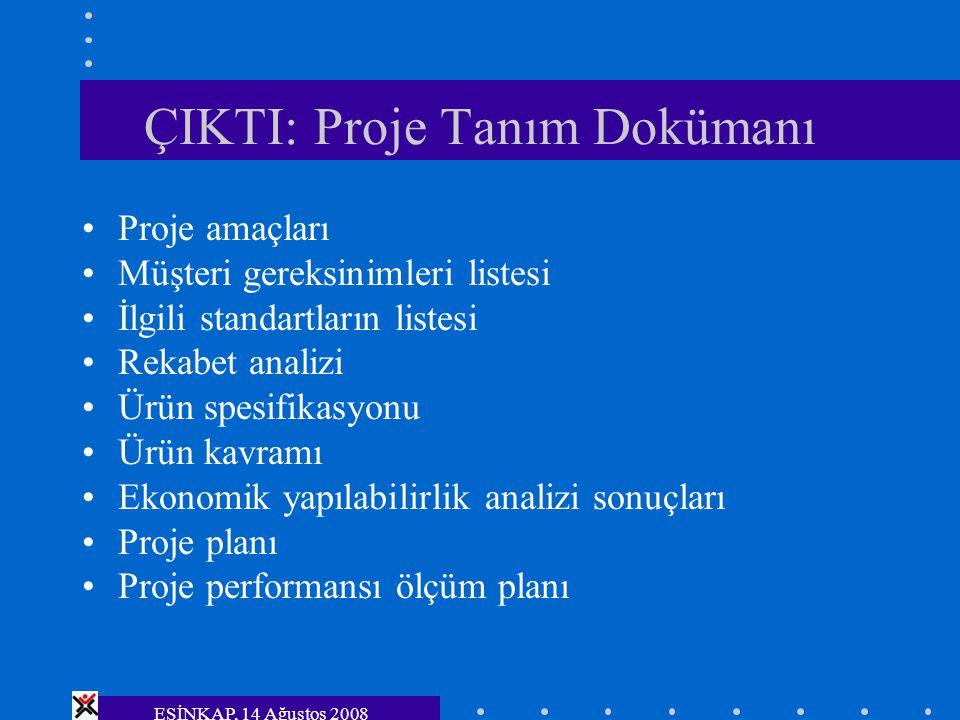 ESİNKAP, 14 Ağustos 2008 ÇIKTI: Proje Tanım Dokümanı Proje amaçları Müşteri gereksinimleri listesi İlgili standartların listesi Rekabet analizi Ürün s
