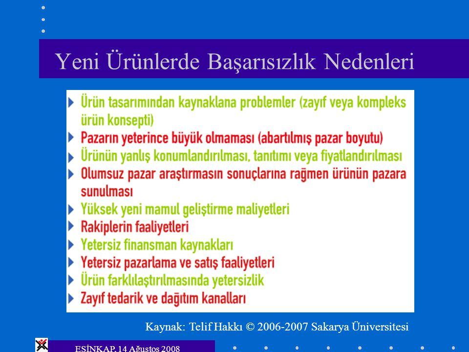 ESİNKAP, 14 Ağustos 2008 Yeni Ürünlerde Başarısızlık Nedenleri Kaynak: Telif Hakkı © 2006-2007 Sakarya Üniversitesi