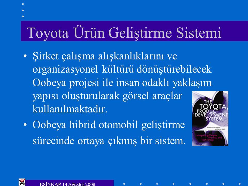 ESİNKAP, 14 Ağustos 2008 Toyota Ürün Geliştirme Sistemi Şirket çalışma alışkanlıklarını ve organizasyonel kültürü dönüştürebilecek Oobeya projesi ile