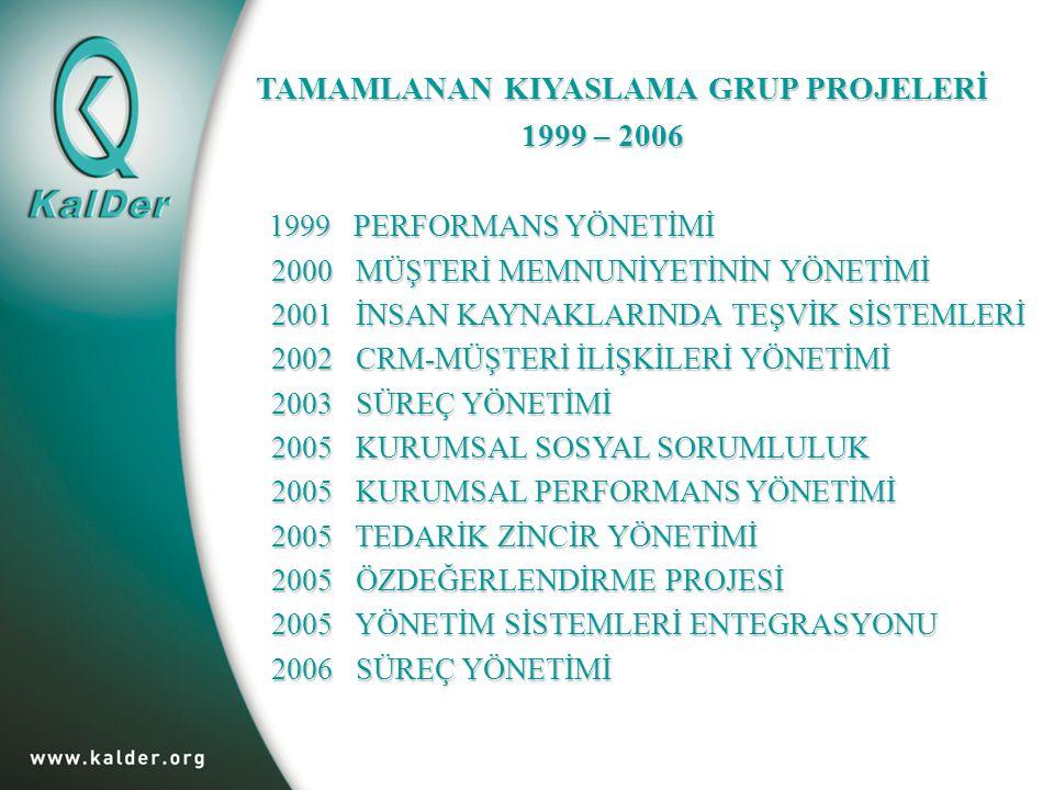 TAMAMLANAN KIYASLAMA GRUP PROJELERİ 1999 – 2006 1999 – 2006 1999 PERFORMANS YÖNETİMİ 1999 PERFORMANS YÖNETİMİ 2000 MÜŞTERİ MEMNUNİYETİNİN YÖNETİMİ 2000 MÜŞTERİ MEMNUNİYETİNİN YÖNETİMİ 2001 İNSAN KAYNAKLARINDA TEŞVİK SİSTEMLERİ 2001 İNSAN KAYNAKLARINDA TEŞVİK SİSTEMLERİ 2002 CRM-MÜŞTERİ İLİŞKİLERİ YÖNETİMİ 2002 CRM-MÜŞTERİ İLİŞKİLERİ YÖNETİMİ 2003 SÜREÇ YÖNETİMİ 2003 SÜREÇ YÖNETİMİ 2005 KURUMSAL SOSYAL SORUMLULUK 2005 KURUMSAL SOSYAL SORUMLULUK 2005 KURUMSAL PERFORMANS YÖNETİMİ 2005 KURUMSAL PERFORMANS YÖNETİMİ 2005 TEDARİK ZİNCİR YÖNETİMİ 2005 TEDARİK ZİNCİR YÖNETİMİ 2005 ÖZDEĞERLENDİRME PROJESİ 2005 ÖZDEĞERLENDİRME PROJESİ 2005 YÖNETİM SİSTEMLERİ ENTEGRASYONU 2005 YÖNETİM SİSTEMLERİ ENTEGRASYONU 2006 SÜREÇ YÖNETİMİ 2006 SÜREÇ YÖNETİMİ