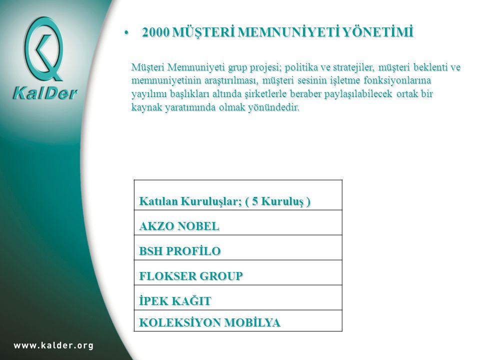 Katılan Kuruluşlar; ( 5 Kuruluş ) AKZO NOBEL BSH PROFİLO FLOKSER GROUP İPEK KAĞIT KOLEKSİYON MOBİLYA 2000 MÜŞTERİ MEMNUNİYETİ YÖNETİMİ2000 MÜŞTERİ MEMNUNİYETİ YÖNETİMİ Müşteri Memnuniyeti grup projesi; politika ve stratejiler, müşteri beklenti ve memnuniyetinin araştırılması, müşteri sesinin işletme fonksiyonlarına yayılımı başlıkları altında şirketlerle beraber paylaşılabilecek ortak bir kaynak yaratımında olmak yönündedir.