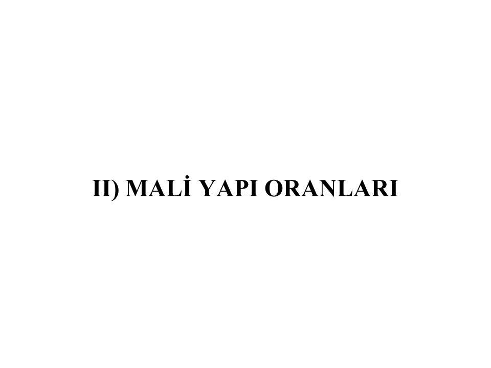 II) MALİ YAPI ORANLARI