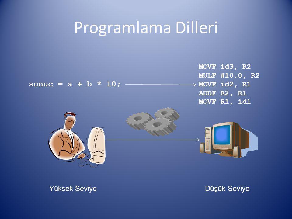 Programlama Dilleri sonuc = a + b * 10; MOVF id3, R2 MULF #10.0, R2 MOVF id2, R1 ADDF R2, R1 MOVF R1, id1 Yüksek SeviyeDüşük Seviye
