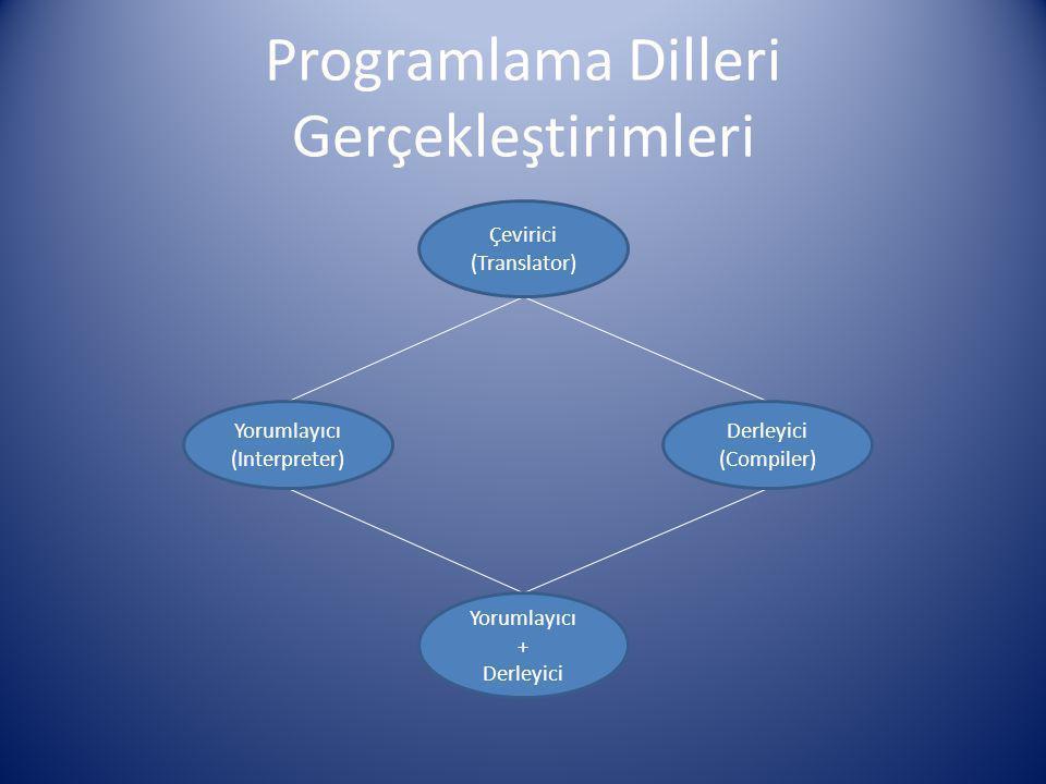 Bison Program Yapısı %{ C tanımlamaları (tipler, değişkenler, fonksiyonlar, önişlemci komutları) %} Bison belirtimleri (gramer sembolleri, operator öncelik tanımları, vb.) % Gramer kuralları % Ek C kodları