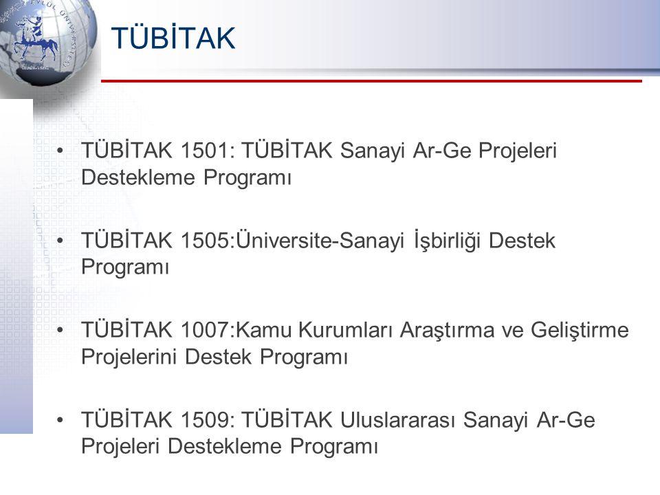 TÜBİTAK TÜBİTAK 1501: TÜBİTAK Sanayi Ar-Ge Projeleri Destekleme Programı TÜBİTAK 1505:Üniversite-Sanayi İşbirliği Destek Programı TÜBİTAK 1007:Kamu Ku
