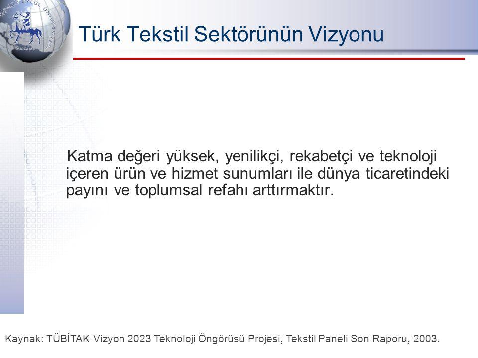 Türk Tekstil Sektörünün Vizyonu Katma değeri yüksek, yenilikçi, rekabetçi ve teknoloji içeren ürün ve hizmet sunumları ile dünya ticaretindeki payını