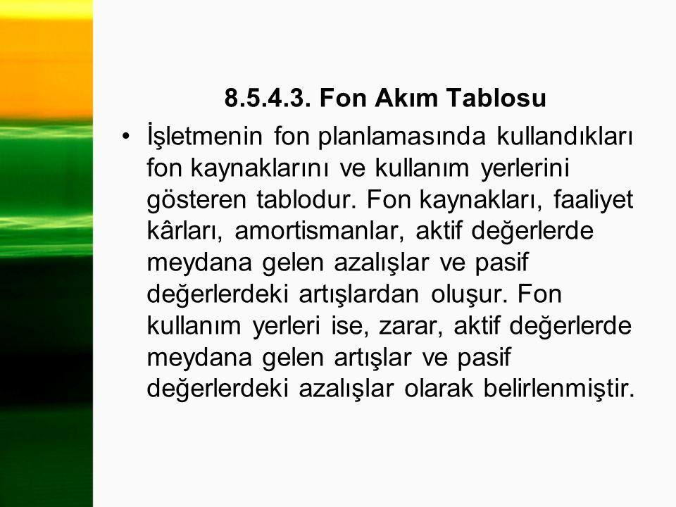 8.6.YENİ FİNANSAL TEKNİKLER 8.6.1.