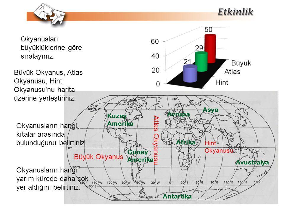 Okyanusların hangi yarım kürede daha çok yer aldığını belirtiniz. Okyanusları büyüklüklerine göre sıralayınız. Büyük Okyanus, Atlas Okyanusu, Hint Oky