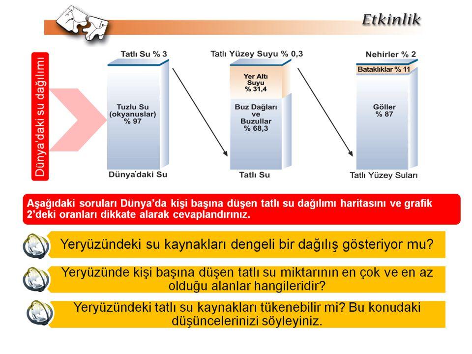 Fay kaynakları Manisa (Kurşunlu, Urganlı, Alaşehir, Demirci),Denizli (Pamukkale, Karahayıt, Sarayköy, Buldan), Kütahya(Simav),Balıkesir (Edremit, Gönen), Sivas (Balıklı Çermik) gibi merkezlerde vardır.