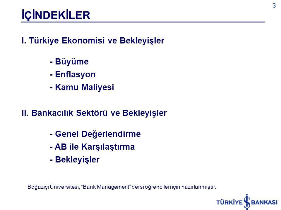 3 İÇİNDEKİLER I. Türkiye Ekonomisi ve Bekleyişler - Büyüme - Enflasyon - Kamu Maliyesi II. Bankacılık Sektörü ve Bekleyişler - Genel Değerlendirme - A