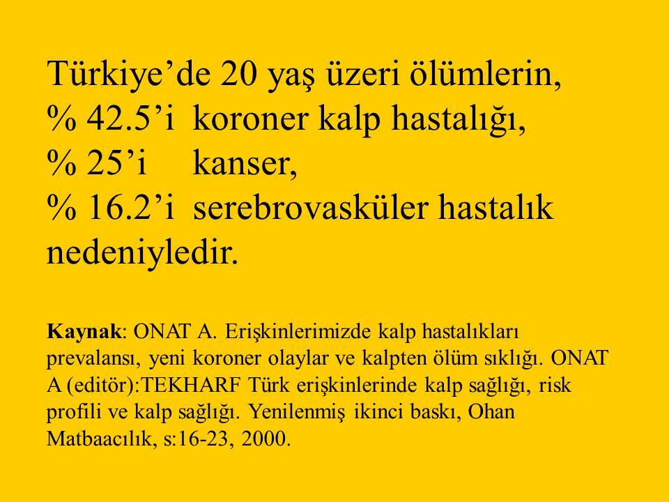 Türkiye'de 20 yaş üzeri ölümlerin, % 42.5'i koroner kalp hastalığı, % 25'i kanser, % 16.2'i serebrovasküler hastalık nedeniyledir. Kaynak: ONAT A. Eri