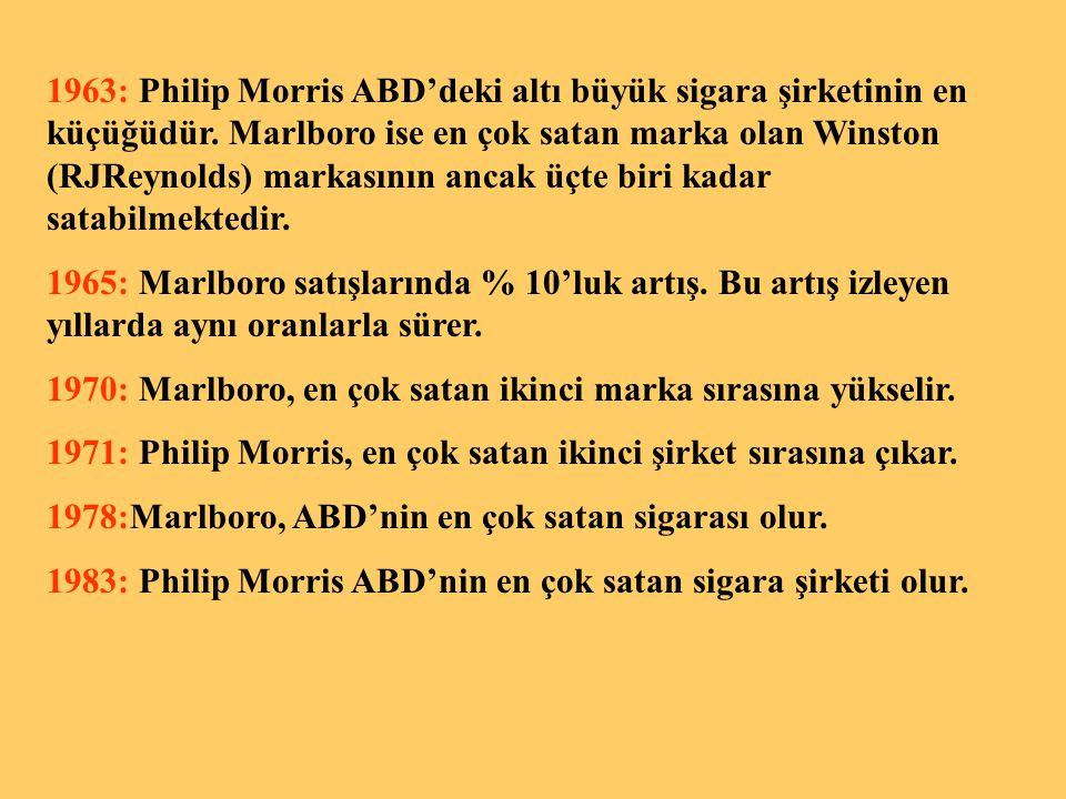 1963: Philip Morris ABD'deki altı büyük sigara şirketinin en küçüğüdür. Marlboro ise en çok satan marka olan Winston (RJReynolds) markasının ancak üçt