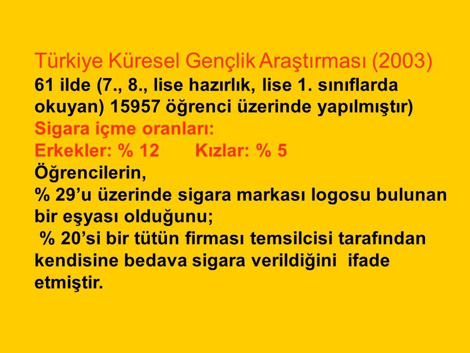 Türkiye Küresel Gençlik Araştırması (2003) 61 ilde (7., 8., lise hazırlık, lise 1. sınıflarda okuyan) 15957 öğrenci üzerinde yapılmıştır) Sigara içme