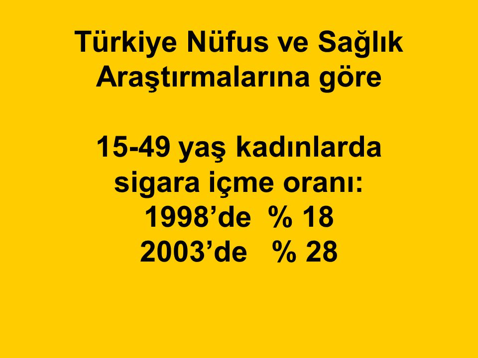 Türkiye Nüfus ve Sağlık Araştırmalarına göre 15-49 yaş kadınlarda sigara içme oranı: 1998'de % 18 2003'de % 28