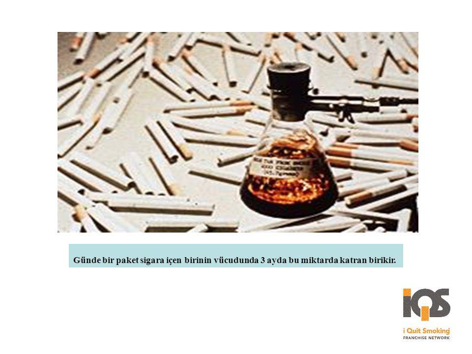 Günde bir paket sigara içen birinin vücudunda 3 ayda bu miktarda katran birikir.