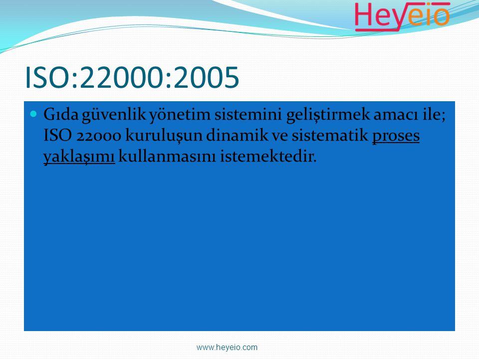 ISO:22000:2005 Gıda güvenlik yönetim sistemini geliştirmek amacı ile; ISO 22000 kuruluşun dinamik ve sistematik proses yaklaşımı kullanmasını istemekt