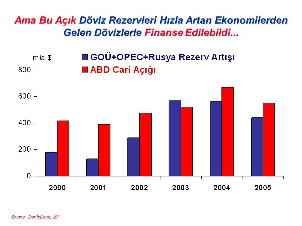 Source: DenizBank, IIF Ama Bu Açık Döviz Rezervleri Hızla Artan Ekonomilerden Gelen Dövizlerle Finanse Edilebildi...
