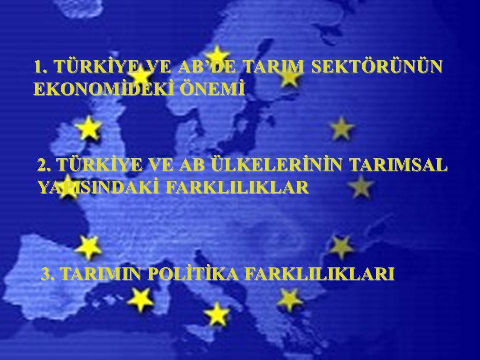 1. TÜRKİYE VE AB'DE TARIM SEKTÖRÜNÜN EKONOMİDEKİ ÖNEMİ 2.