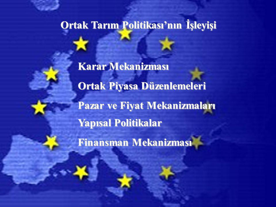 Ortak Tarım Politikası'nın İşleyişi Karar Mekanizması Ortak Piyasa Düzenlemeleri Pazar ve Fiyat Mekanizmaları Yapısal Politikalar Finansman Mekanizmas