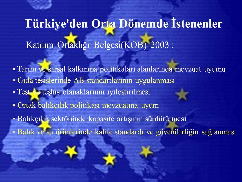 Türkiye'den Orta Dönemde İstenenler Katılım Ortaklığı Belgesi(KOB) 2003 : Tarım ve kırsal kalkınma politikaları alanlarında mevzuat uyumu Gıda tesisle