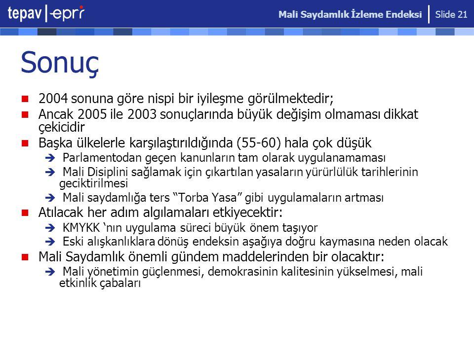 Mali Saydamlık İzleme Endeksi Slide 21 Sonuç 2004 sonuna göre nispi bir iyileşme görülmektedir; Ancak 2005 ile 2003 sonuçlarında büyük değişim olmamas