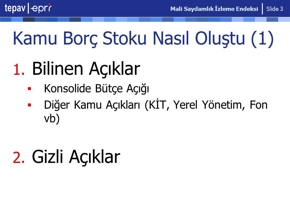 Mali Saydamlık İzleme Endeksi Slide 14 İzlenen Süreç Yerli ve yabancı uzmanların görüşleri ile değerlendirme formu oluşturuldu  Altı temel ilke, ve bunların alt bölümleri Konusunda uzman kişiler tarafından değerlendirildi  Bürokrasi (Maliye, Hazine, DPT, Sayıştay, YDK)  Akademisyenler, STK temsilcileri, ekonomi basını Sonuçlar sayısallaştırıldı  2004 yılı başında ilk defa Türkiye'de mali saydamlık düzeyi tespit edildi 2005 Ağustosta üçüncü defa dolduruldu