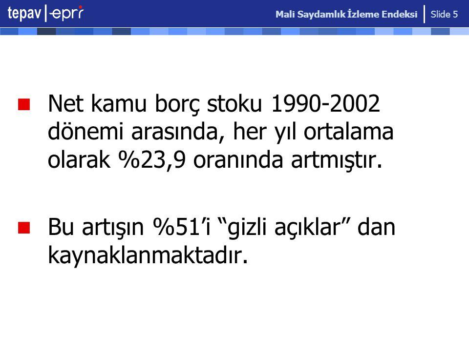 Mali Saydamlık İzleme Endeksi Slide 16 Mali Saydamlık Endeksi Türkiye Sonuçları 2005 yılında 44.7 düzeyinde çıkmıştır.