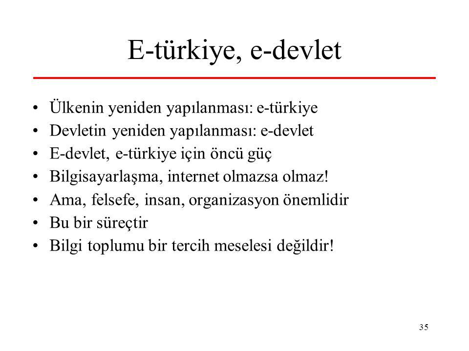 35 E-türkiye, e-devlet Ülkenin yeniden yapılanması: e-türkiye Devletin yeniden yapılanması: e-devlet E-devlet, e-türkiye için öncü güç Bilgisayarlaşma, internet olmazsa olmaz.